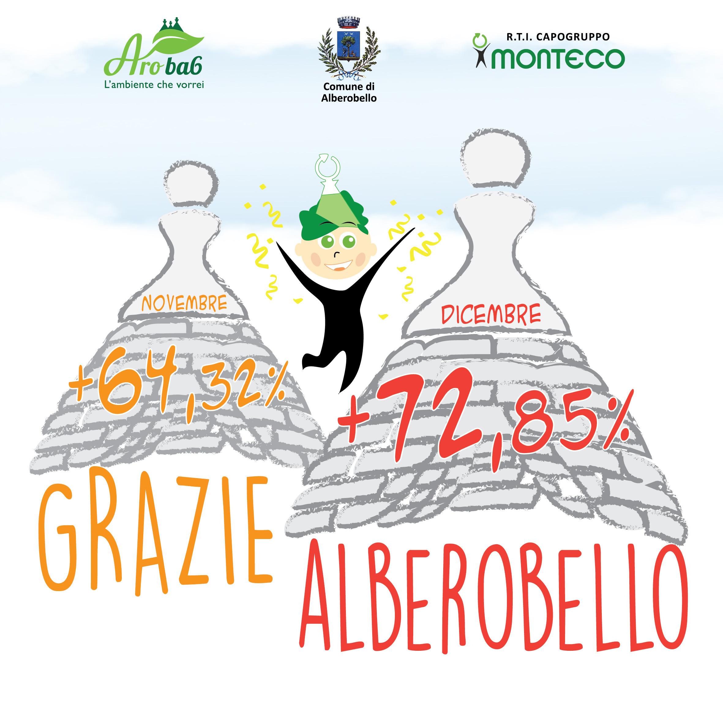 ALBEROBELLO SUPERA IL 70% DI RACCOLTA DIFFERENZIATA